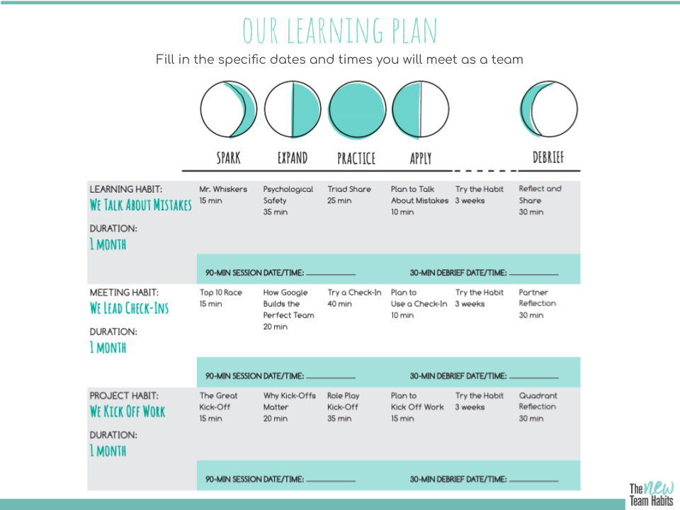 NTH Learning Plan
