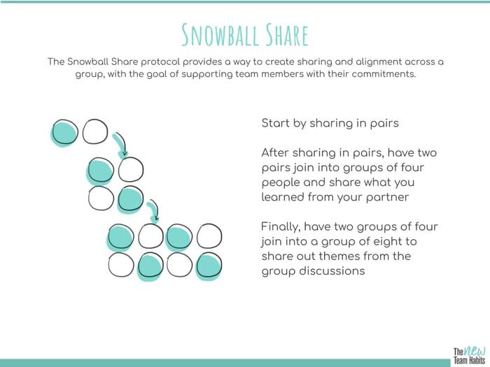 NTH snowball